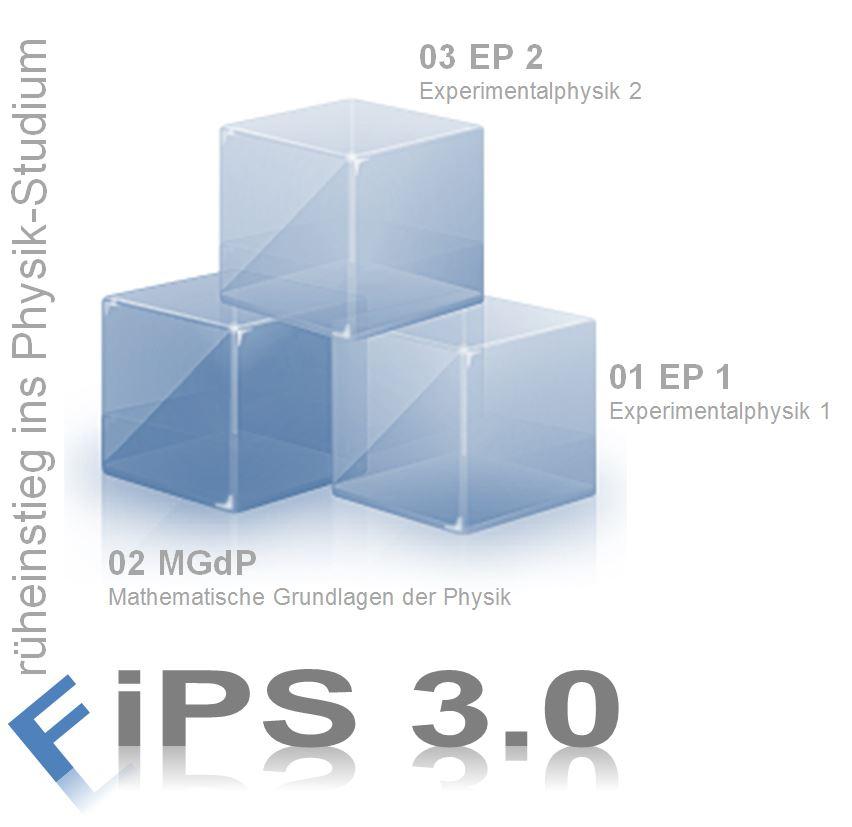 150526_FiPS_Logo_final